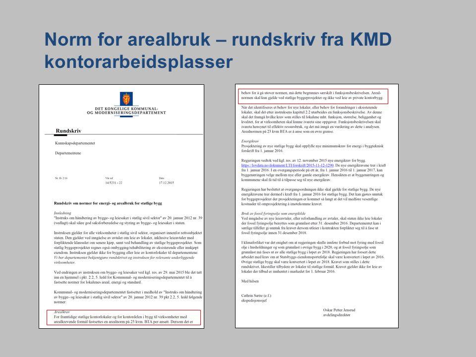 Norm for arealbruk – rundskriv fra KMD kontorarbeidsplasser