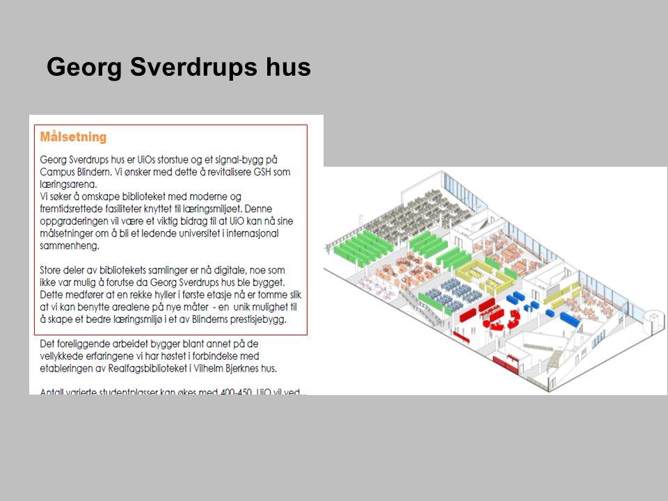 Georg Sverdrups hus