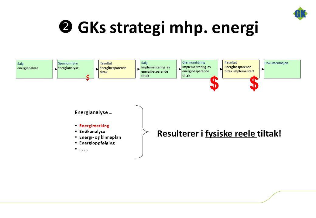  GKs strategi mhp.
