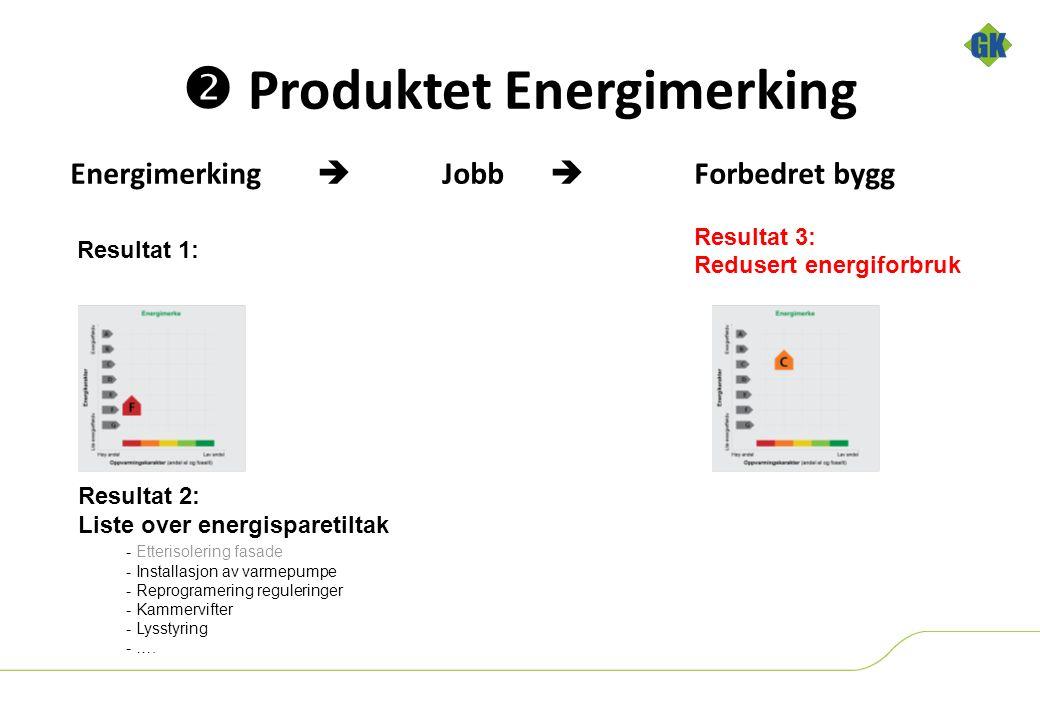  Produktet Energimerking Resultat 1: Resultat 2: Liste over energisparetiltak - Etterisolering fasade - Installasjon av varmepumpe - Reprogramering reguleringer - Kammervifter - Lysstyring - ….