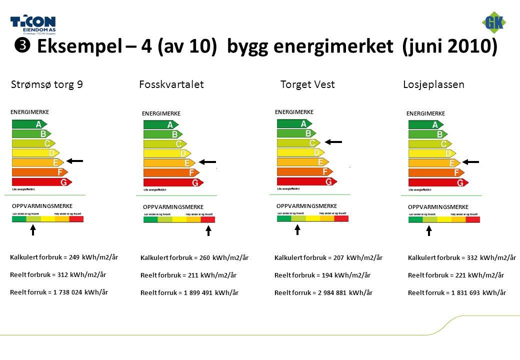  Eksempel – 4 (av 10) bygg energimerket (juni 2010) OPPVARMINGSMERKE ENERGIMERKE OPPVARMINGSMERKE ENERGIMERKE OPPVARMINGSMERKE ENERGIMERKE OPPVARMINGSMERKE ENERGIMERKE Strømsø torg 9 Fosskvartalet Torget Vest Losjeplassen Kalkulert forbruk = 249 kWh/m2/år Reelt forbruk = 312 kWh/m2/år Reelt forruk = 1 738 024 kWh/år Kalkulert forbruk = 260 kWh/m2/år Reelt forbruk = 211 kWh/m2/år Reelt forruk = 1 899 491 kWh/år Kalkulert forbruk = 207 kWh/m2/år Reelt forbruk = 194 kWh/m2/år Reelt forruk = 2 984 881 kWh/år Kalkulert forbruk = 332 kWh/m2/år Reelt forbruk = 221 kWh/m2/år Reelt forruk = 1 831 693 kWh/år