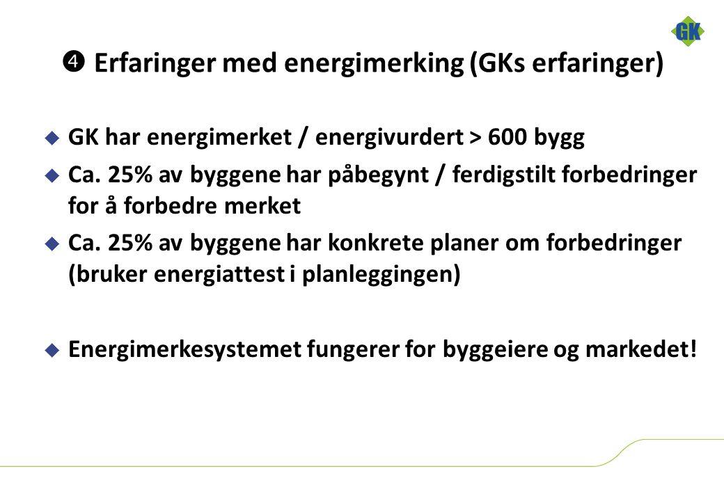  Erfaringer med energimerking (GKs erfaringer)  GK har energimerket / energivurdert > 600 bygg  Ca.