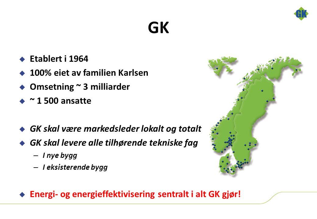 GK  Etablert i 1964  100% eiet av familien Karlsen  Omsetning ~ 3 milliarder  ~ 1 500 ansatte  GK skal være markedsleder lokalt og totalt  GK skal levere alle tilhørende tekniske fag – I nye bygg – I eksisterende bygg  Energi- og energieffektivisering sentralt i alt GK gjør!