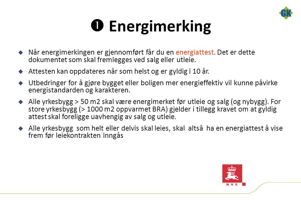  Energimerking  Når energimerkingen er gjennomført får du en energiattest.