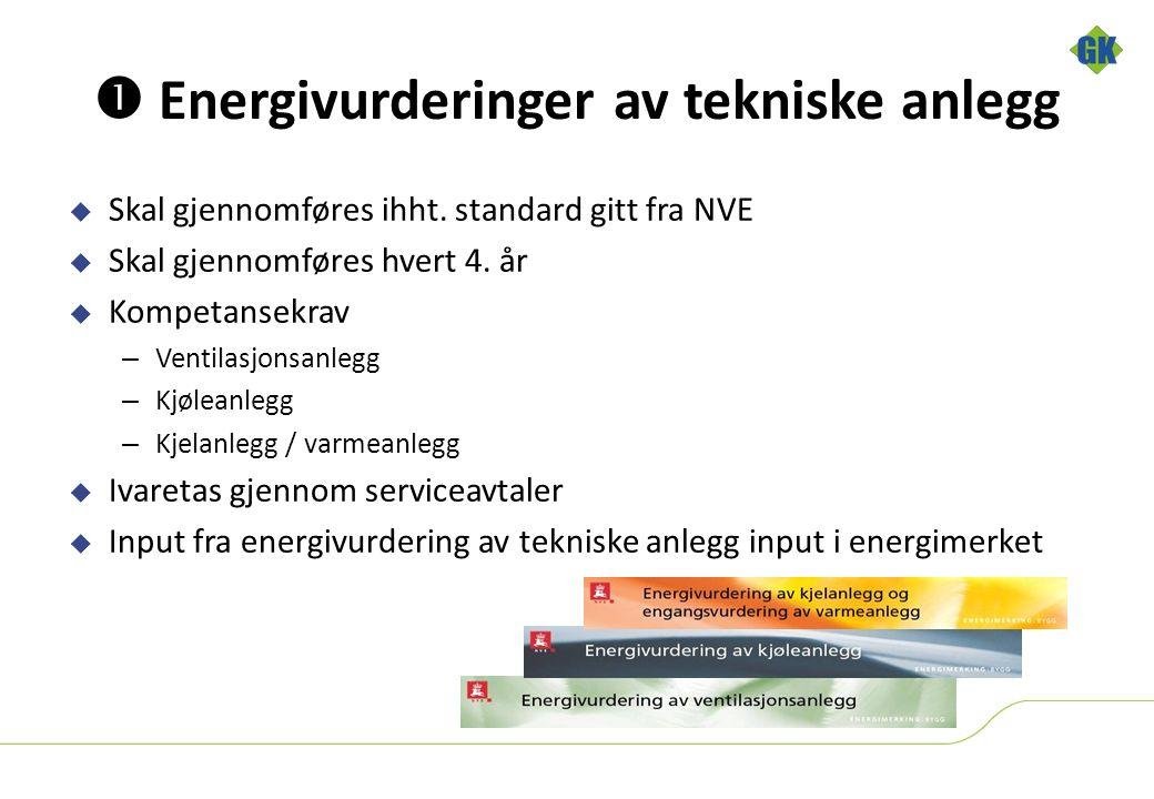  Energivurderinger av tekniske anlegg  Skal gjennomføres ihht.