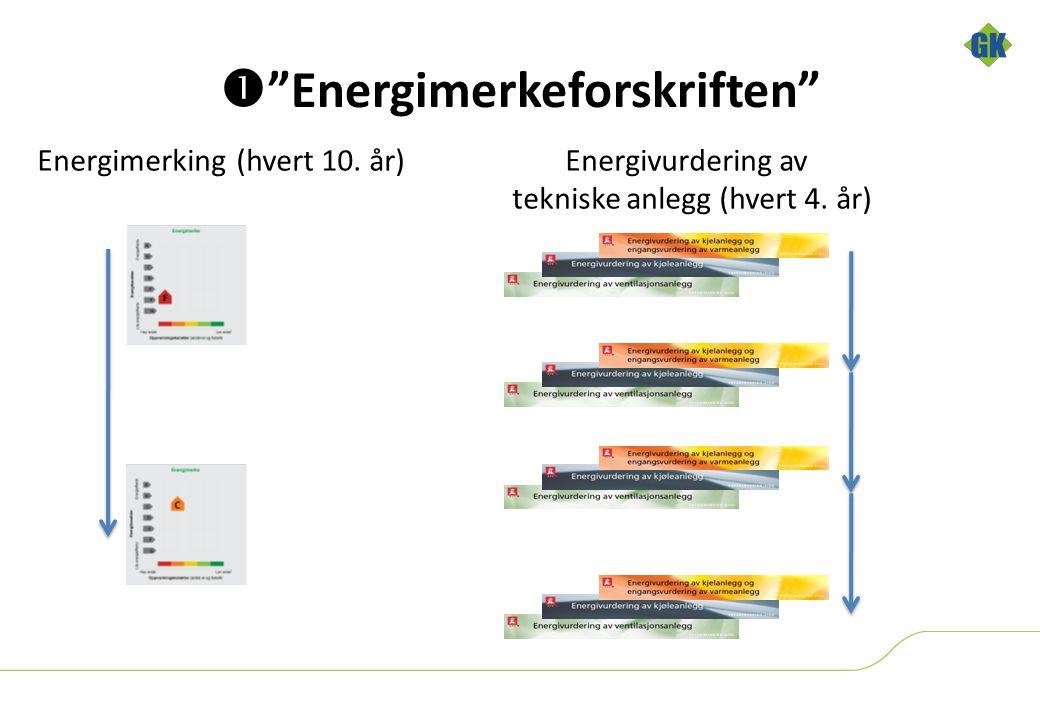 Energimerking (hvert 10. år)Energivurdering av tekniske anlegg (hvert 4.