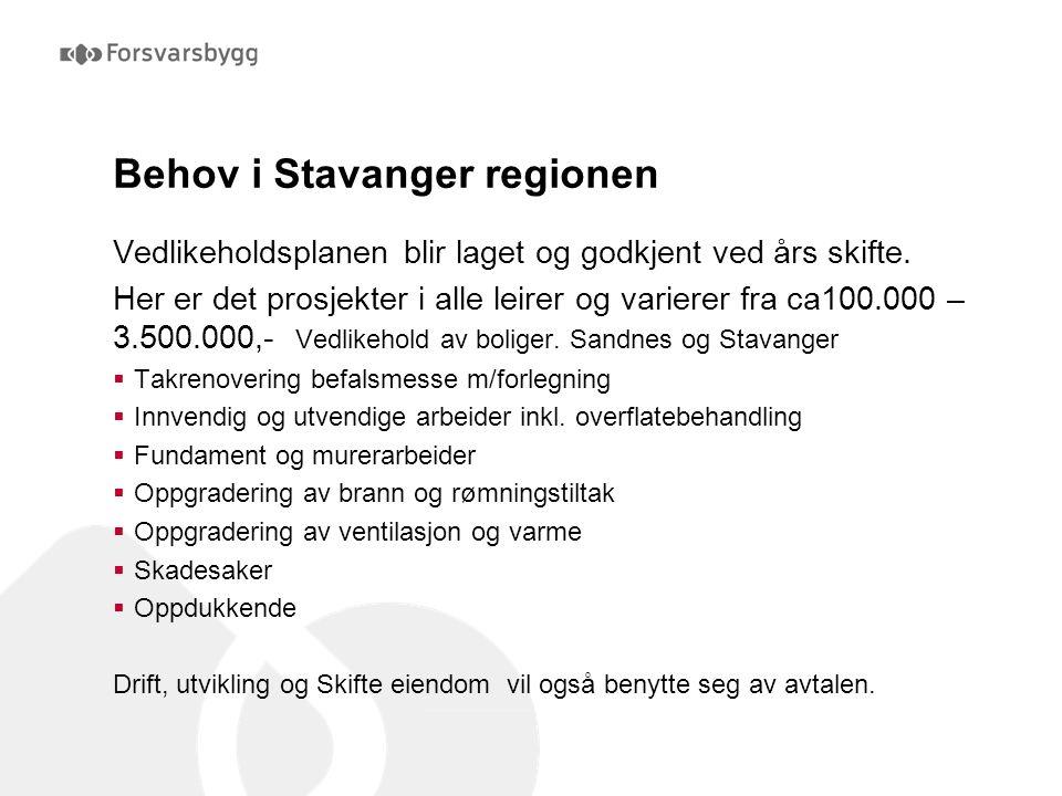 Behov i Stavanger regionen Vedlikeholdsplanen blir laget og godkjent ved års skifte.