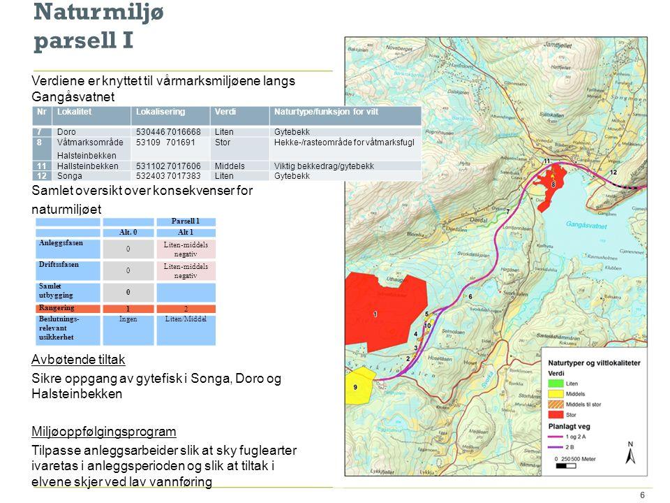 Naturressurser- parsell II TemaKonsekvens før avbøtende tiltak for alternativene 2A og 2B Avbøtende tiltakKonsekvens etter avbøtende tiltak for alternativene 2Aog 2B Jordbruk 0 0 Skogbruk - Driftsavkjørsler0 Utmarksressurser (jakt og fiske) -- Driftsavkjørsler- Overflatevann 0 0 Grunnvann --- Avverge avrenning til Doro - Bergarter og løsmasser 0 0 Oppsummert -- - Vurdert: Jordbruk Skogbruk Utmarksressurser-Jakt og fiske Overflatevann Bergarter og løsmasser Grunnvann Konsekvenser: Barriere Tilgjengelighet Redusert areal Forurensning Avbøtende tiltak Flere driftsavkjørsler - reduserer barrierevirkning Undergang under gammelvegen som er stor nok for landbruksmaskiner Vegen gir også økt tilgjengelighet Avverge avrenning til Doro på permanent basis 17 Alternativ 0Ny trase 2A eller 2B Anleggsfasen 0 -- Driftsfasen 0 -- Rangering 1 2 Beslutningsrelevant usikkerhet middels Konsekvens før og etter avbøtende tiltak Samla konsekvens