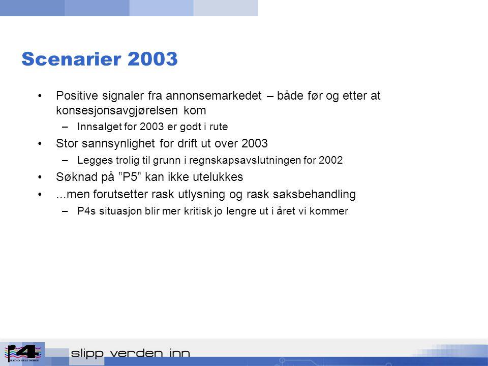 Scenarier 2003 Positive signaler fra annonsemarkedet – både før og etter at konsesjonsavgjørelsen kom –Innsalget for 2003 er godt i rute Stor sannsynlighet for drift ut over 2003 –Legges trolig til grunn i regnskapsavslutningen for 2002 Søknad på P5 kan ikke utelukkes...men forutsetter rask utlysning og rask saksbehandling –P4s situasjon blir mer kritisk jo lengre ut i året vi kommer