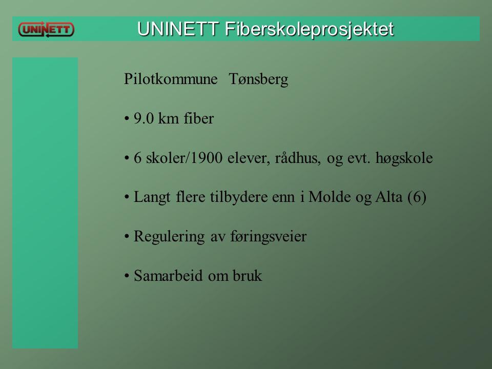 UNINETT Fiberskoleprosjektet UNINETT Fiberskoleprosjektet Pilotkommune Tønsberg 9.0 km fiber 6 skoler/1900 elever, rådhus, og evt. høgskole Langt fler