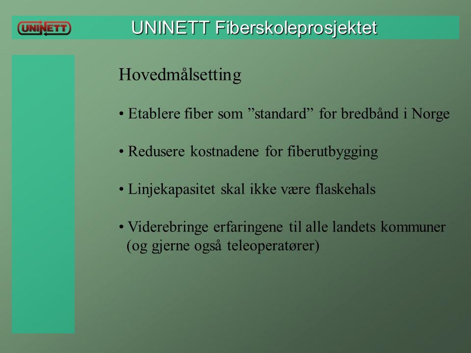 """UNINETT Fiberskoleprosjektet UNINETT Fiberskoleprosjektet Hovedmålsetting Etablere fiber som """"standard"""" for bredbånd i Norge Redusere kostnadene for f"""