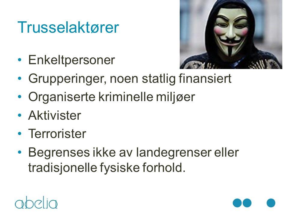 Trusselaktørens metoder Skadevare Sosiale manipulasjonsteknikker Kryptering Anonymiseringsteknikker Infiltrasjon