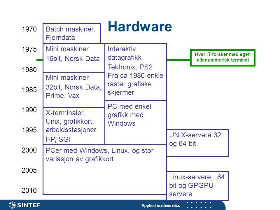 Applied mathematics Hver IT-forsker med egen alfanummerisk terminal Hardware 1970 1975 1980 1985 1990 1995 2000 2005 2010 Batch maskiner, Fjerndata Mini maskiner 16bit, Norsk Data Mini maskiner 32bit, Norsk Data, Prime, Vax X-terminaler, Unix, grafikkort, arbeidsstasjoner HP, SGI Interaktiv datagrafikk Tektronix, PS2 Fra ca 1980 enkle raster grafiske skjermer PC med enkel grafikk med Windows PCer med Windows, Linux, og stor variasjon av grafikkort UNIX-servere 32 og 64 bit Linux-servere, 64 bit og GPGPU- servere