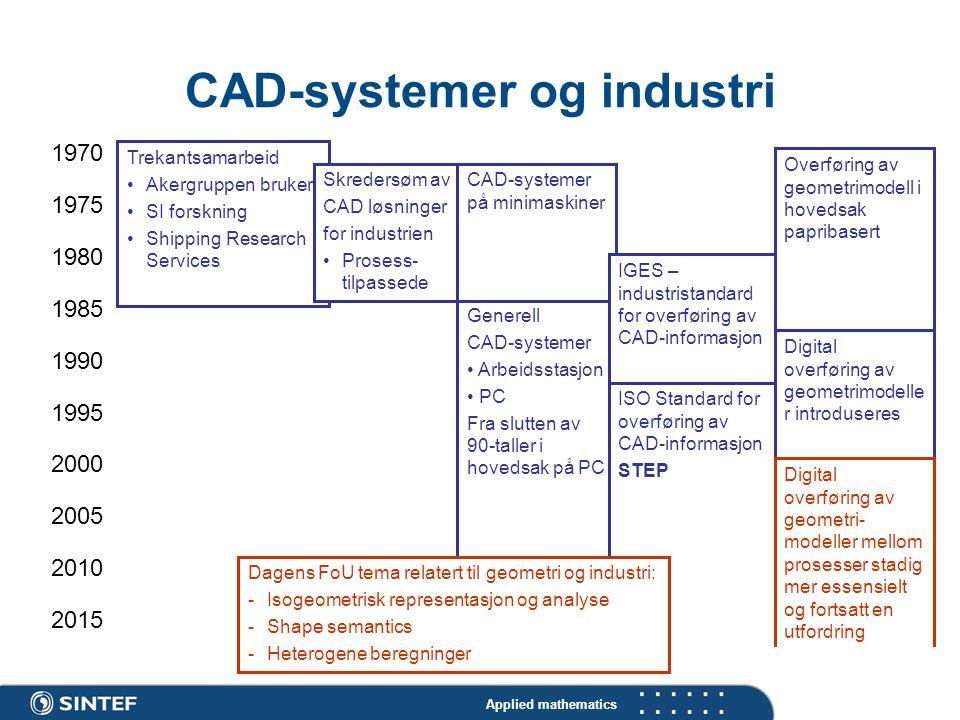 Applied mathematics CAD-systemer og industri 1970 1975 1980 1985 1990 1995 2000 2005 2010 2015 Trekantsamarbeid Akergruppen bruker SI forskning Shippi