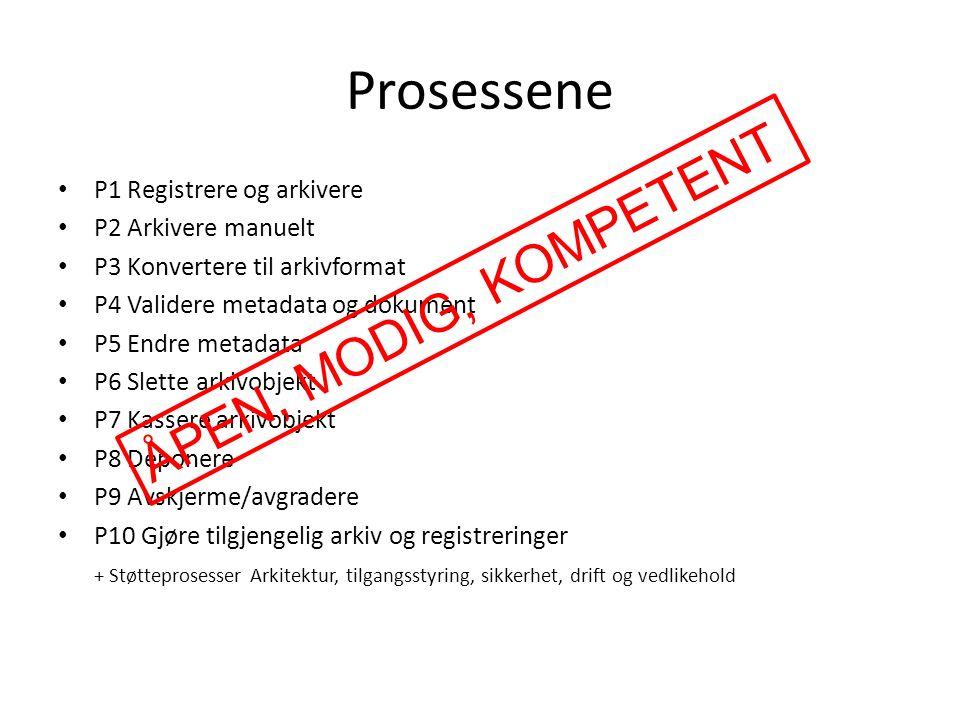 Prosessene P1 Registrere og arkivere P2 Arkivere manuelt P3 Konvertere til arkivformat P4 Validere metadata og dokument P5 Endre metadata P6 Slette arkivobjekt P7 Kassere arkivobjekt P8 Deponere P9 Avskjerme/avgradere P10 Gjøre tilgjengelig arkiv og registreringer + Støtteprosesser Arkitektur, tilgangsstyring, sikkerhet, drift og vedlikehold ÅPEN, MODIG, KOMPETENT
