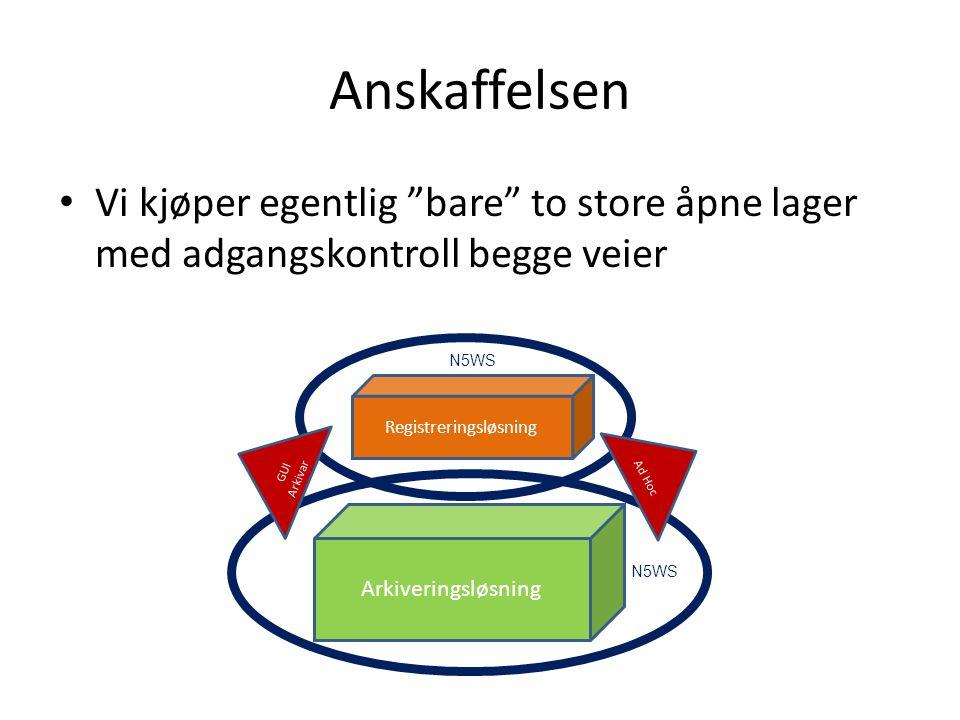 """Anskaffelsen Vi kjøper egentlig """"bare"""" to store åpne lager med adgangskontroll begge veier Arkiveringsløsning Registreringsløsning N5WS GUI Arkivar Ad"""