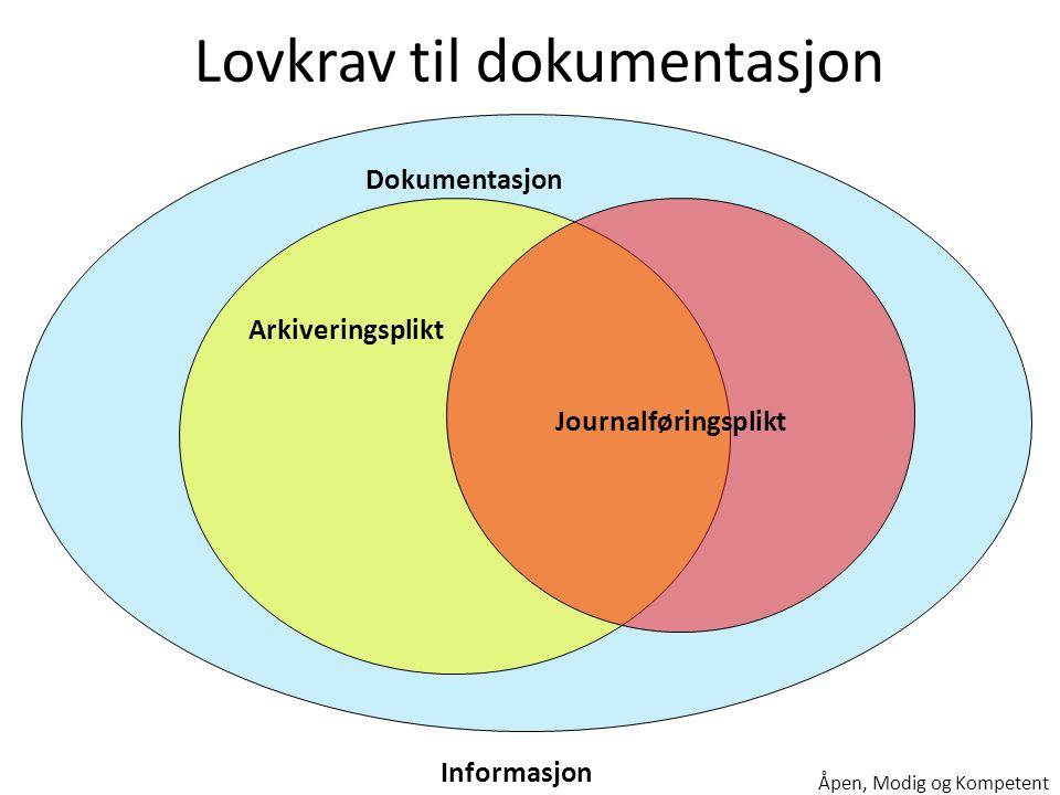 Arkiverings- og Journalføringsplikt Begge hjemlet i Arkivloven men to forskjellige krav med forskjellige formål – Arkiv: Dokumentasjon – Journalføring: Korrespondansekontroll Journalføring iht.