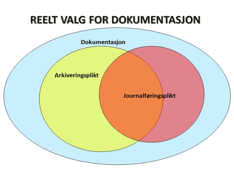 REELT VALG FOR DOKUMENTASJON Journalføre og arkivere La være…