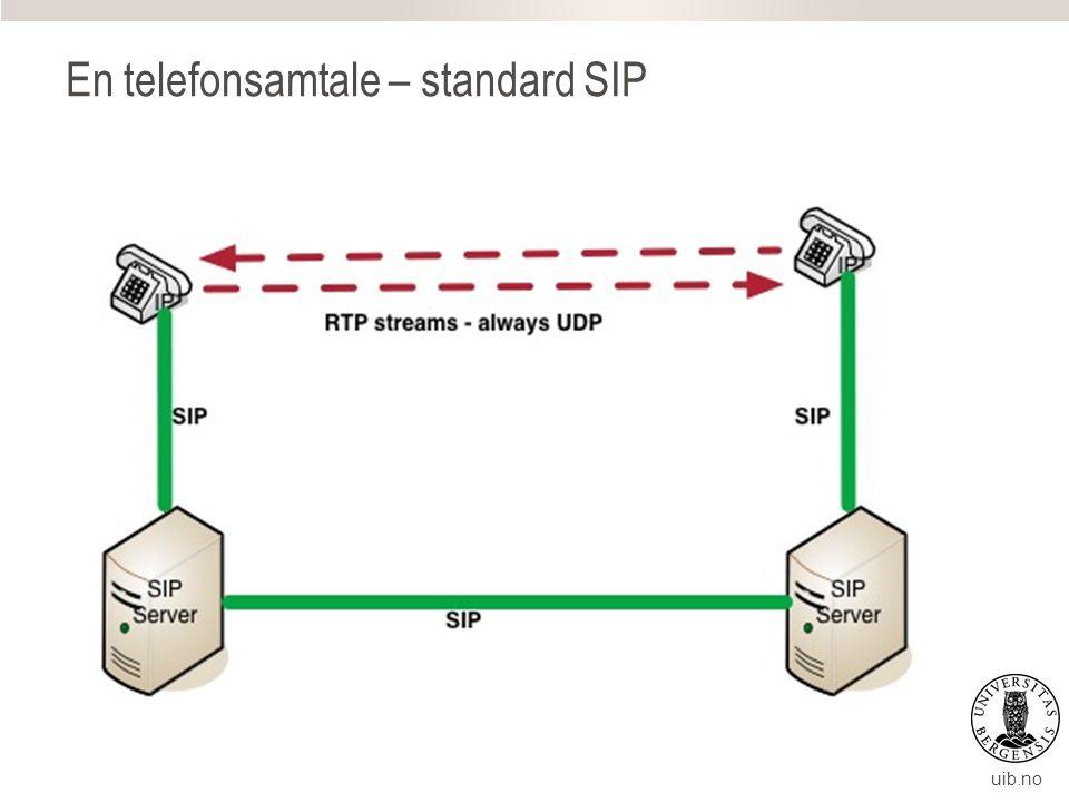 uib.no En telefonsamtale – standard SIP