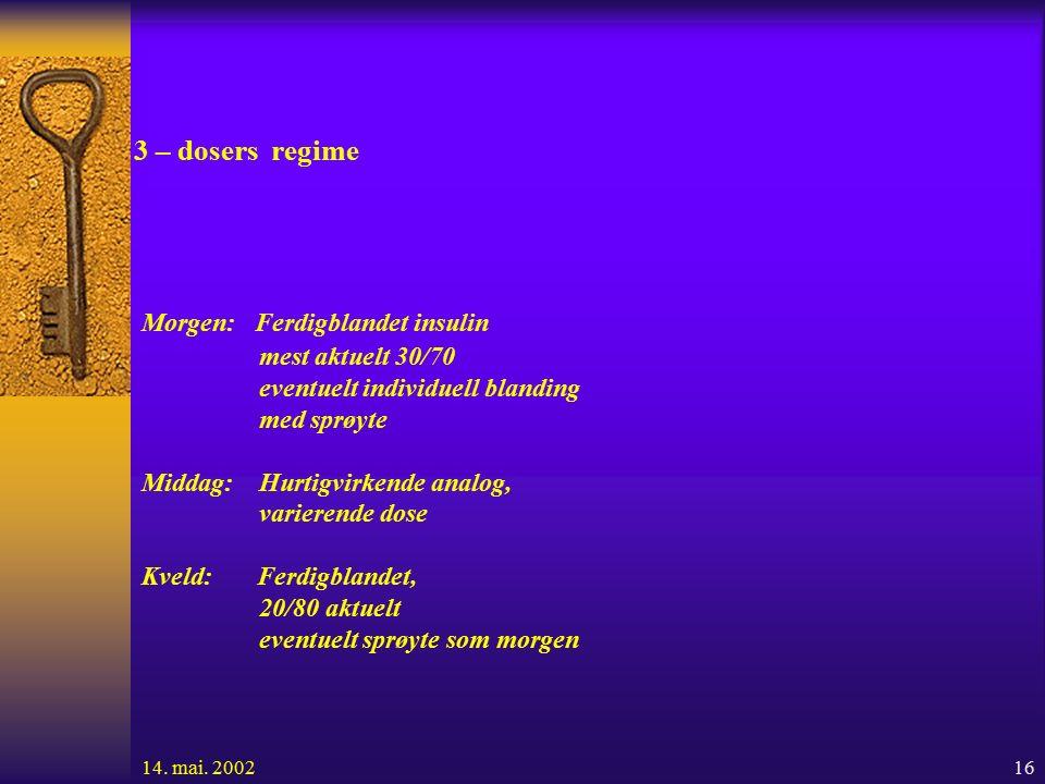 16 3 – dosers regime Morgen: Ferdigblandet insulin mest aktuelt 30/70 eventuelt individuell blanding med sprøyte Middag: Hurtigvirkende analog, varierende dose Kveld: Ferdigblandet, 20/80 aktuelt eventuelt sprøyte som morgen 14.