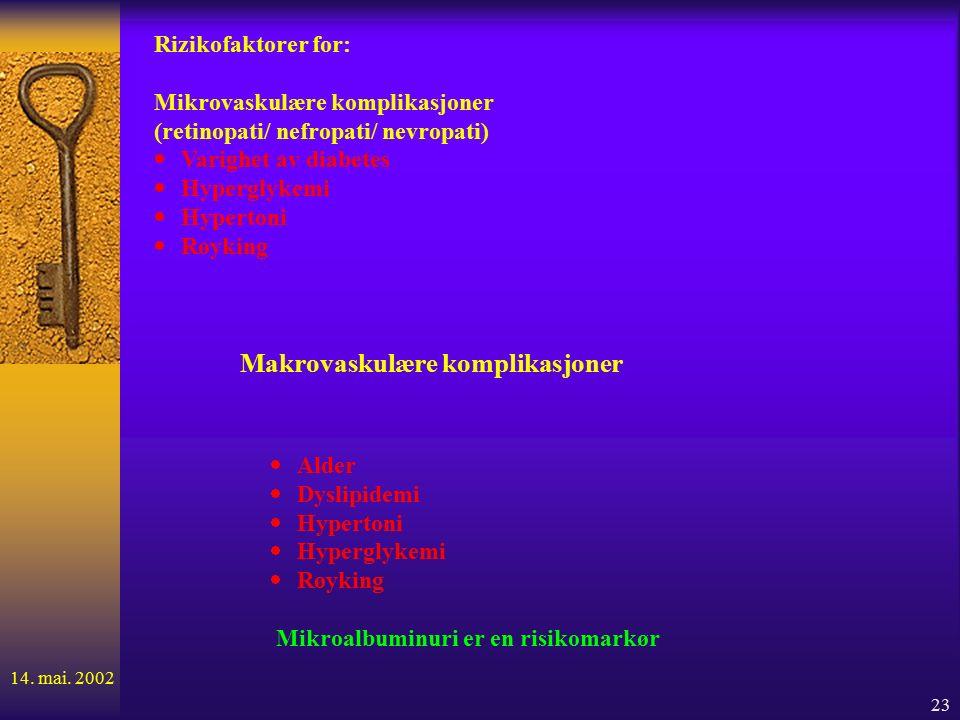 23 Rizikofaktorer for: Mikrovaskulære komplikasjoner (retinopati/ nefropati/ nevropati)  Varighet av diabetes  Hyperglykemi  Hypertoni  Røyking Makrovaskulære komplikasjoner  Alder  Dyslipidemi  Hypertoni  Hyperglykemi  Røyking Mikroalbuminuri er en risikomarkør 14.
