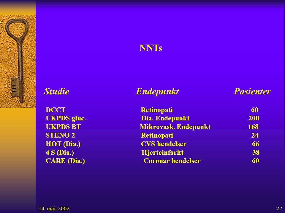 27 NNTs Studie Endepunkt Pasienter DCCT Retinopati 60 UKPDS gluc.