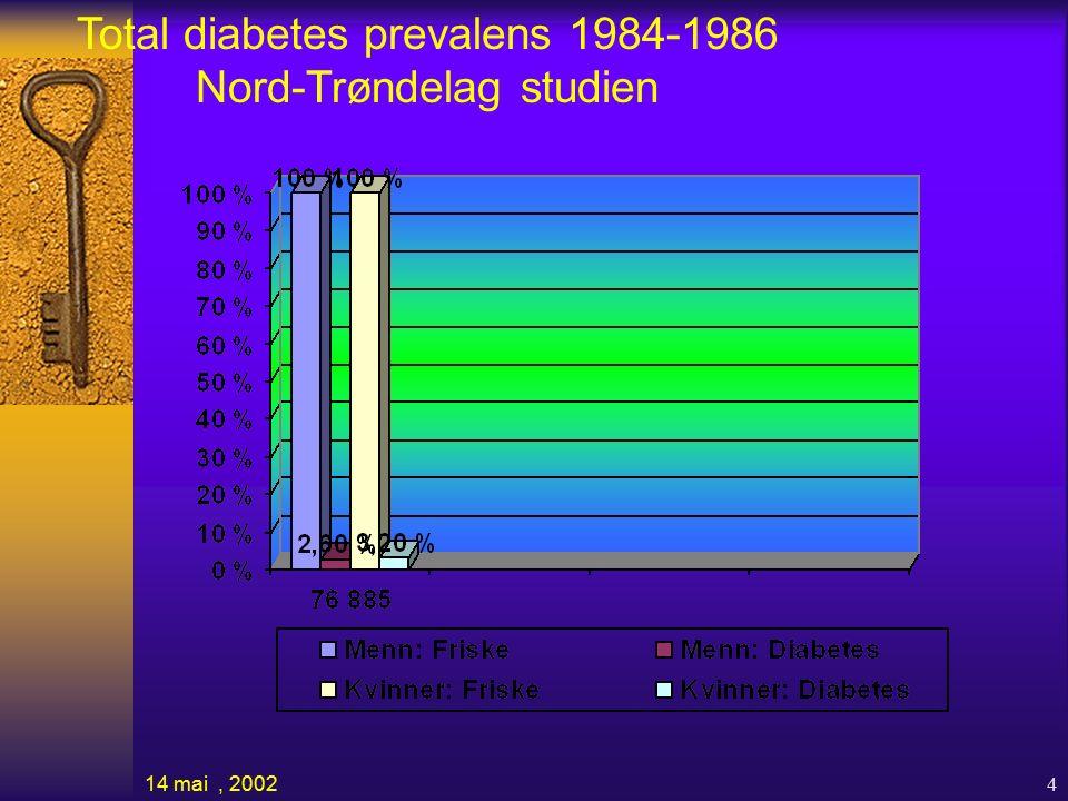 4 Total diabetes prevalens 1984-1986 Nord-Trøndelag studien 14 mai, 2002