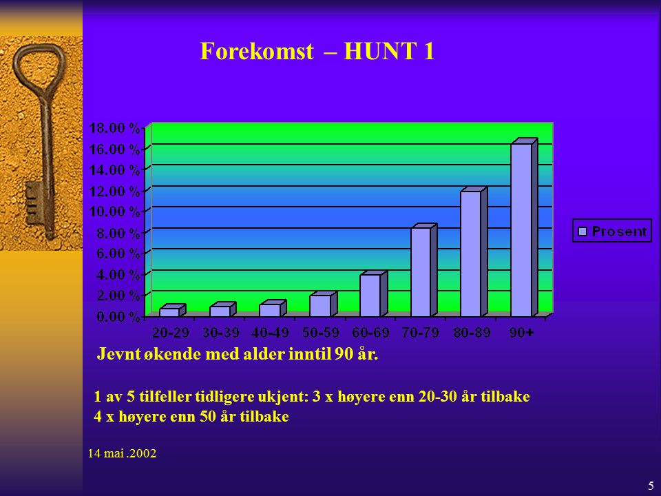 26 Valg av BT medikament PositivNegativ ACE-hemmer Hjertesvikt.