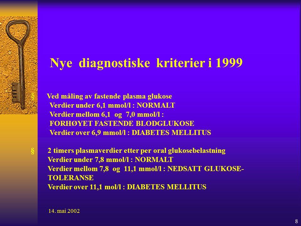 8 Nye diagnostiske kriterier i 1999  Ved måling av fastende plasma glukose Verdier under 6,1 mmol/l : NORMALT Verdier mellom 6,1 og 7,0 mmol/l : FORHØYET FASTENDE BLODGLUKOSE Verdier over 6,9 mmol/l : DIABETES MELLITUS  2 timers plasmaverdier etter per oral glukosebelastning Verdier under 7,8 mmol/l : NORMALT Verdier mellom 7,8 og 11,1 mmol/l : NEDSATT GLUKOSE- TOLERANSE Verdier over 11,1 mol/l : DIABETES MELLITUS 14.