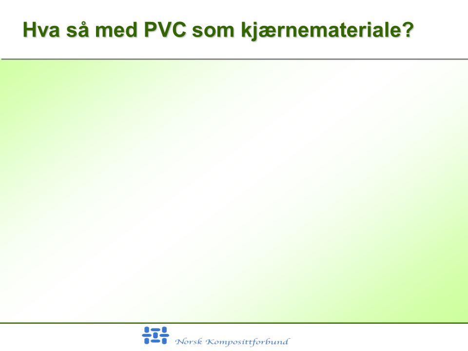 Hva så med PVC som kjærnemateriale