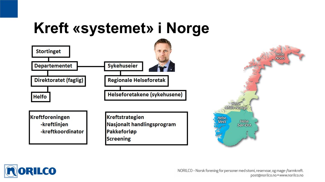 Kreft «systemet» i Norge
