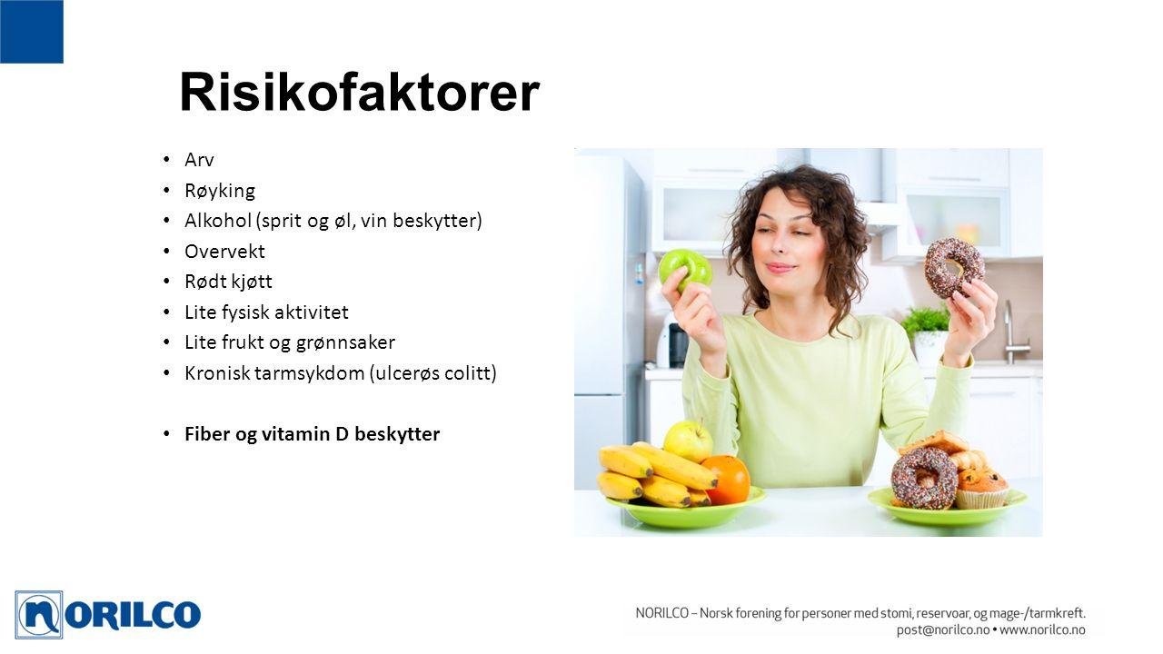Risikofaktorer Arv Røyking Alkohol (sprit og øl, vin beskytter) Overvekt Rødt kjøtt Lite fysisk aktivitet Lite frukt og grønnsaker Kronisk tarmsykdom (ulcerøs colitt) Fiber og vitamin D beskytter