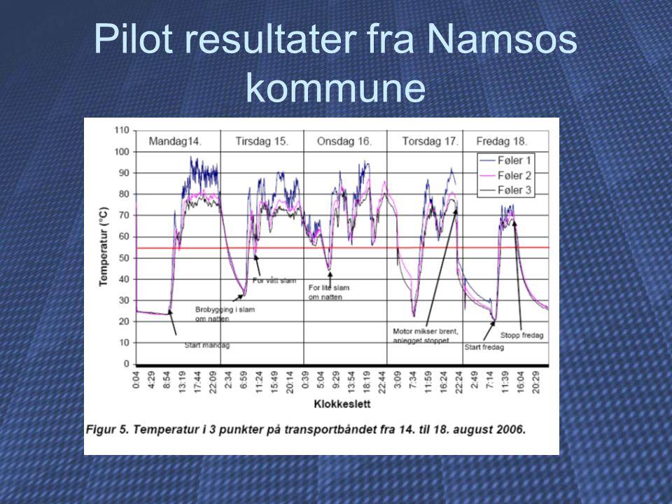 Pilot resultater fra Namsos kommune