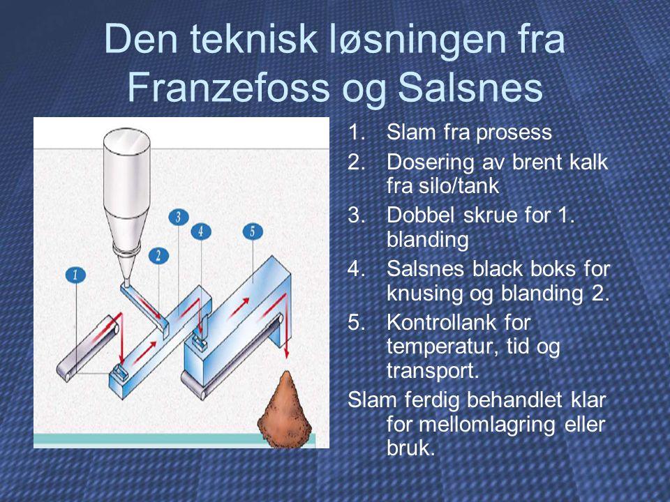 Den teknisk løsningen fra Franzefoss og Salsnes 1.Slam fra prosess 2.Dosering av brent kalk fra silo/tank 3.Dobbel skrue for 1. blanding 4.Salsnes bla