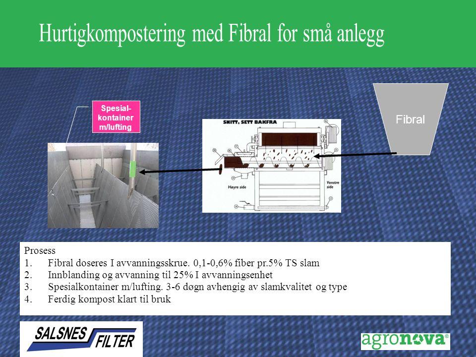 Prosess 1.Fibral doseres I avvanningsskrue. 0,1-0,6% fiber pr.5% TS slam 2.Innblanding og avvanning til 25% I avvanningsenhet 3.Spesialkontainer m/luf