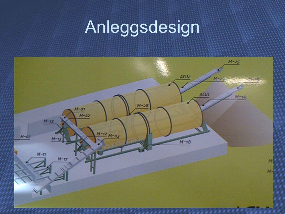 Anleggsdesign