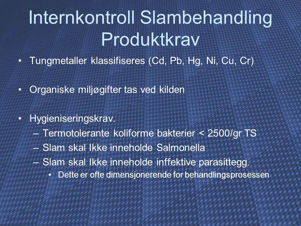 Internkontroll Slambehandling Produktkrav Tungmetaller klassifiseres (Cd, Pb, Hg, Ni, Cu, Cr) Organiske miljøgifter tas ved kilden Hygieniseringskrav.