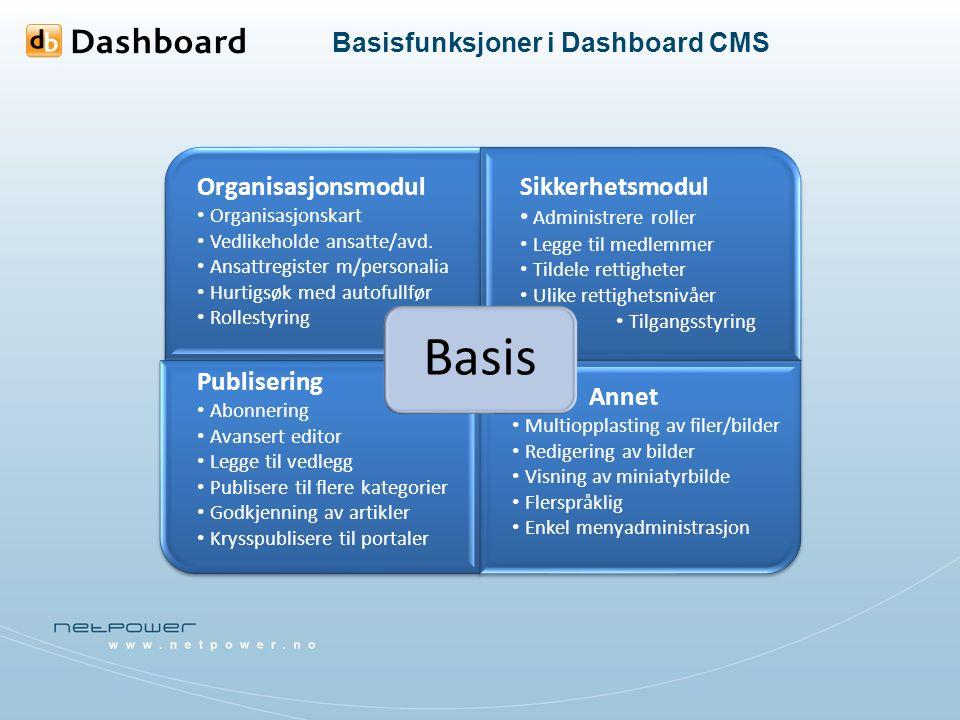 Basis Basisfunksjoner i Dashboard CMS Organisasjonsmodul Organisasjonskart Vedlikeholde ansatte/avd. Ansattregister m/personalia Hurtigsøk med autoful