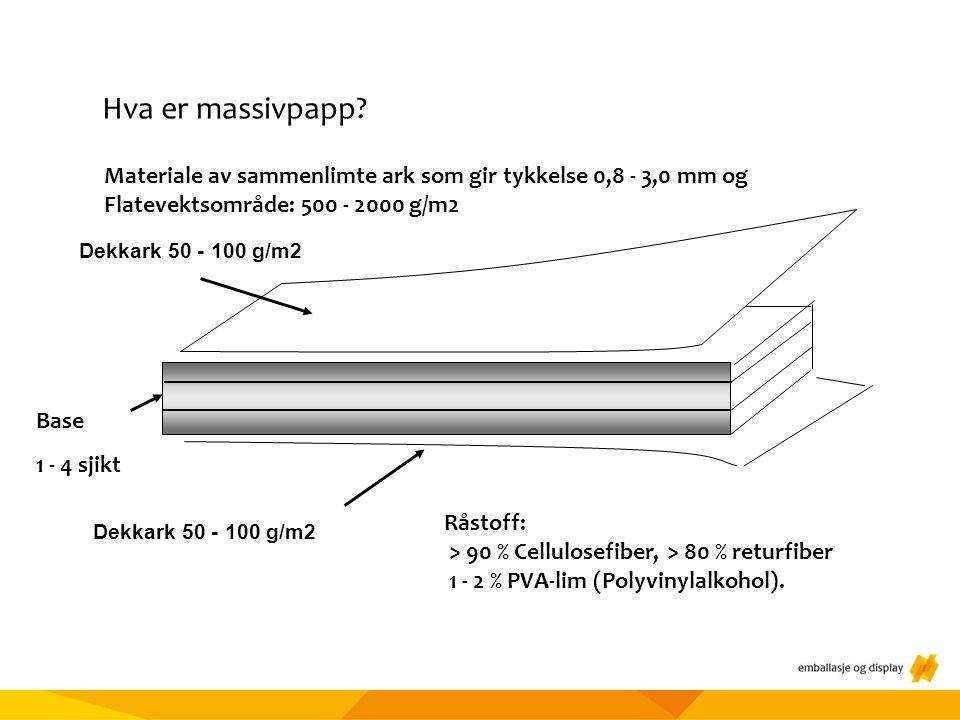 Beskrivelse Massivpapp er av cellulosefibere som er 100 % gjenvinnbare.