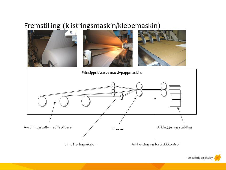 Fremstilling (klistringsmaskin/klebemaskin) Prinsippskisse av massivpappmaskin.