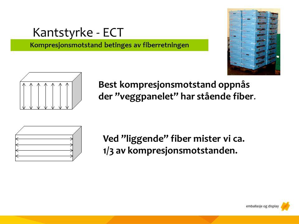 Kantstyrke - ECT Kompresjonsmotstand betinges av fiberretningen Best kompresjonsmotstand oppnås der veggpanelet har stående fiber.