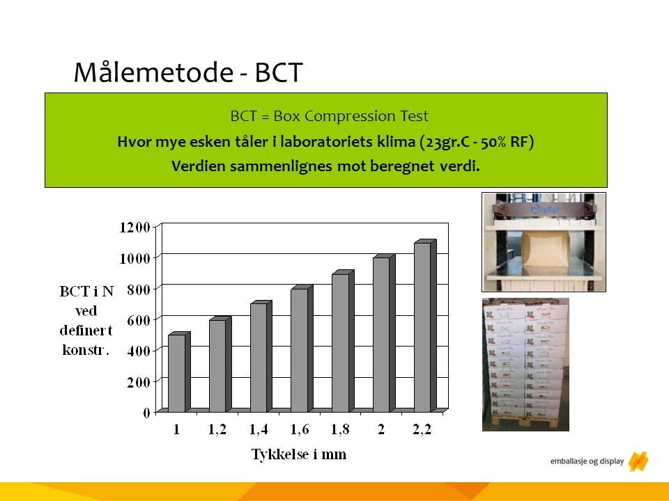 Målemetode - BCT BCT = Box Compression Test Hvor mye esken tåler i laboratoriets klima (23gr.C - 50% RF) Verdien sammenlignes mot beregnet verdi.
