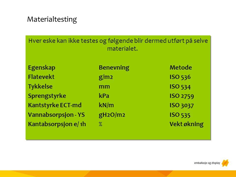 Materialtesting Bearbeiding av massivpapp Trykkmetoder: Flexotrykk (pre- og postprint).