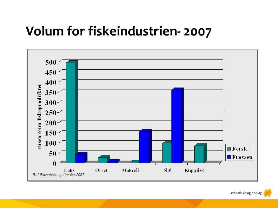 Volum for fiskeindustrien- 2007 i 1975 for å ha startet innsamling av returpapir. Bedriften var en av initiativtakerne til Norsk Resy A/S Ref. Eksport