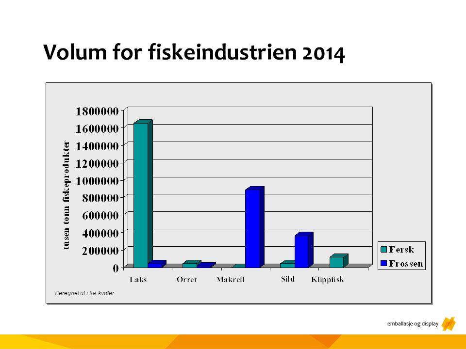 Volum for fiskeindustrien 2014 i 1975 for å ha startet innsamling av returpapir. Bedriften var en av initiativtakerne til Norsk Resy A/S Beregnet ut i