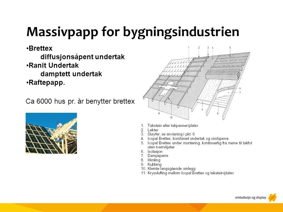 Massivpapp for bygningsindustrien Brettex diffusjonsåpent undertak Ranit Undertak damptett undertak Raftepapp. Ca 6000 hus pr. år benytter brettex