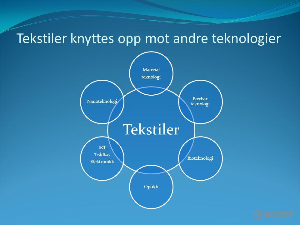 Tekstiler knyttes opp mot andre teknologier Tekstiler Material teknologi Bærbar teknologi BioteknologiOptikk IKT Trådløs Elektronikk Nanoteknologi