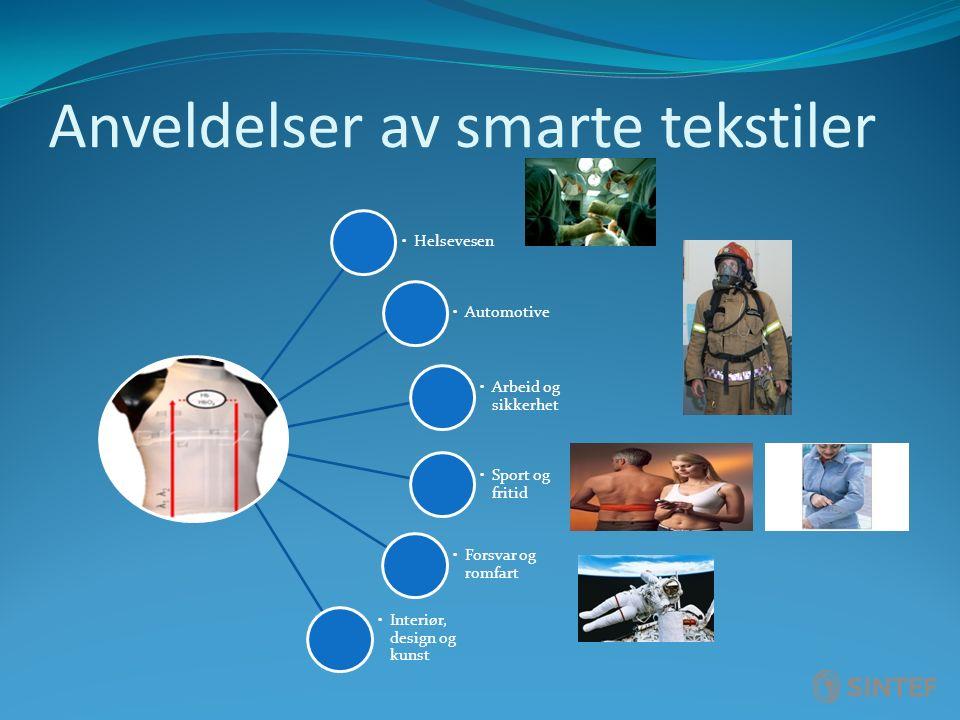 Anveldelser av smarte tekstiler Helsevesen Automotive Arbeid og sikkerhet Sport og fritid Interiør, design og kunst Forsvar og romfart