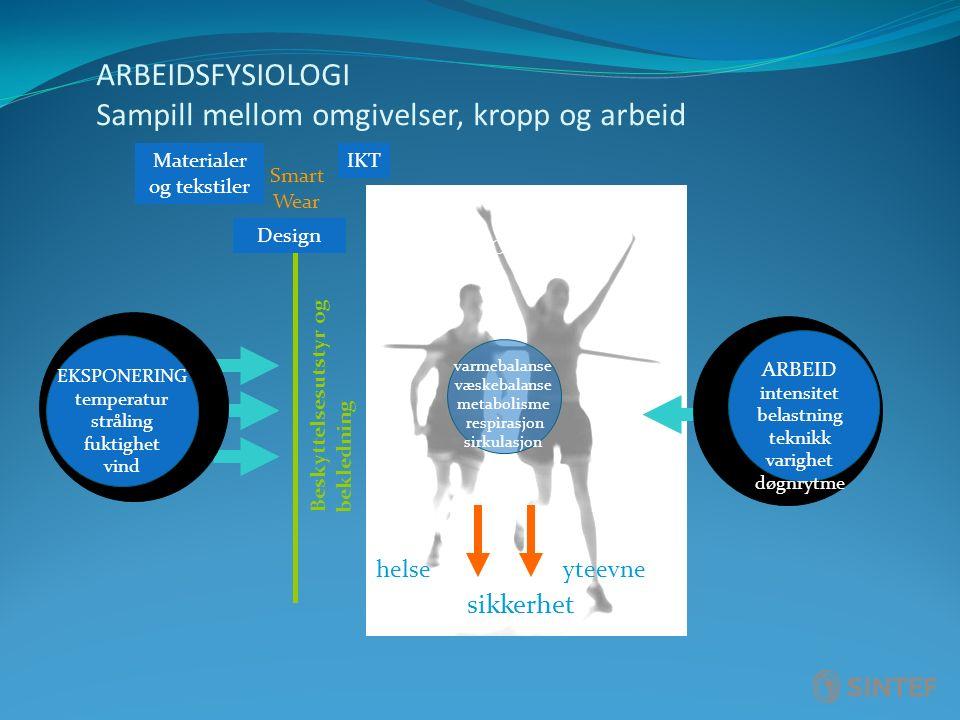 ARBEIDSFYSIOLOGI Sampill mellom omgivelser, kropp og arbeid FYSIOLOGI varmebalanse væskebalanse metabolisme respirasjon sirkulasjon helseyteevne EKSPO