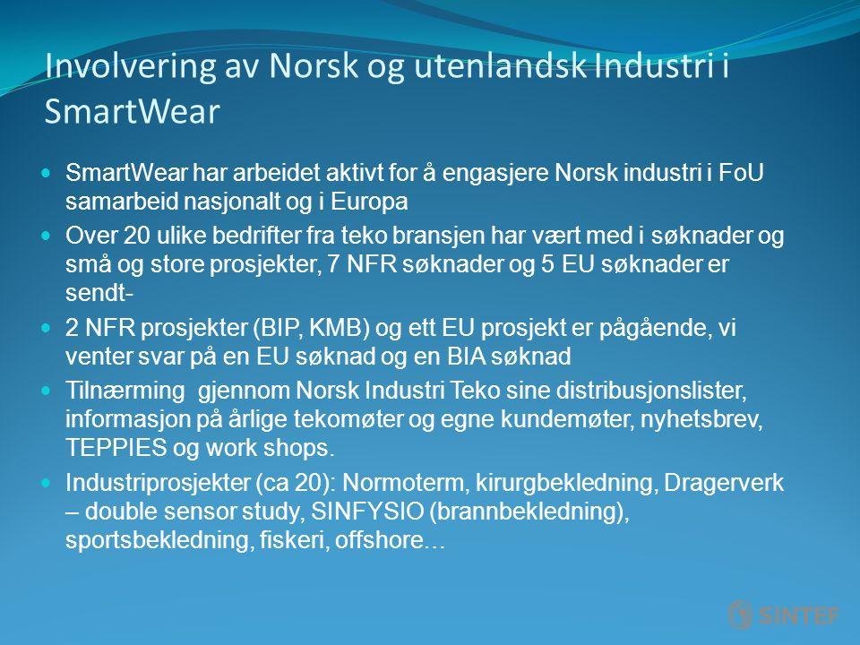 Involvering av Norsk og utenlandsk Industri i SmartWear SmartWear har arbeidet aktivt for å engasjere Norsk industri i FoU samarbeid nasjonalt og i Europa Over 20 ulike bedrifter fra teko bransjen har vært med i søknader og små og store prosjekter, 7 NFR søknader og 5 EU søknader er sendt- 2 NFR prosjekter (BIP, KMB) og ett EU prosjekt er pågående, vi venter svar på en EU søknad og en BIA søknad Tilnærming gjennom Norsk Industri Teko sine distribusjonslister, informasjon på årlige tekomøter og egne kundemøter, nyhetsbrev, TEPPIES og work shops.